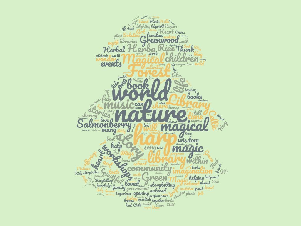 Forest Halls Word Cloud
